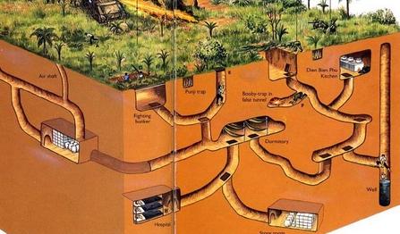 terowongan cu chi vietnam